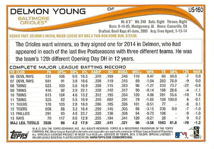 2014 Topps Update Sabermetrics Variation US-160 Delmon Young
