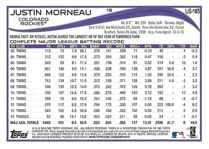 2014 Topps Update Sabermetrics Variation US-165 Justin Morneau