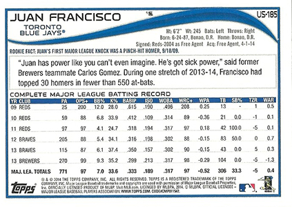 2014 Topps Update Sabermetrics Variation US-185 Juan Francisco