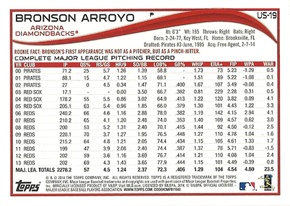 2014 Topps Update Series Baseball Variation Short Prints Guide 88
