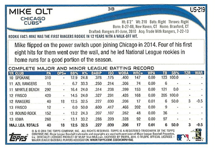 2014 Topps Update Series Baseball Variation Short Prints Guide 124