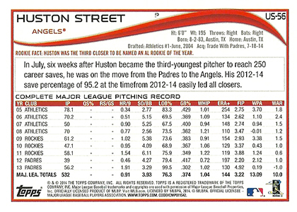 2014 Topps Update Series Baseball Variation Short Prints Guide 96