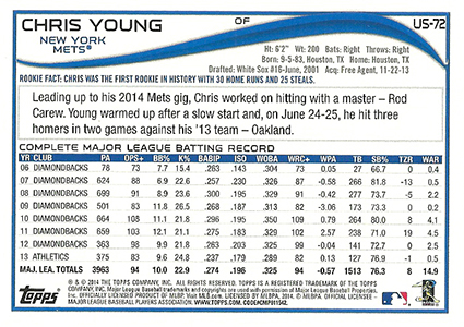 2014 Topps Update Series Baseball Variation Short Prints Guide 101