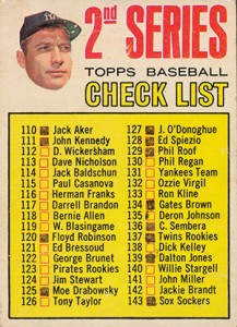 Comprehensive Guide to 1960s Mickey Mantle Cards 190