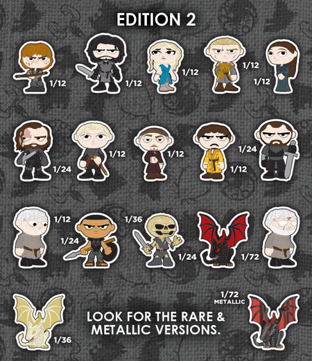 2015 Funko Game of Thrones Mystery Minis Series 2 Rarity Scale