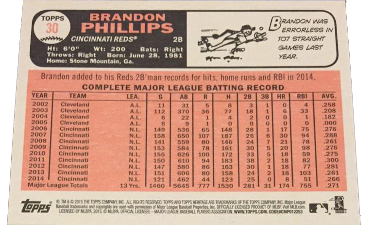 2015 Topps Heritage Baseball Variations Guide 25