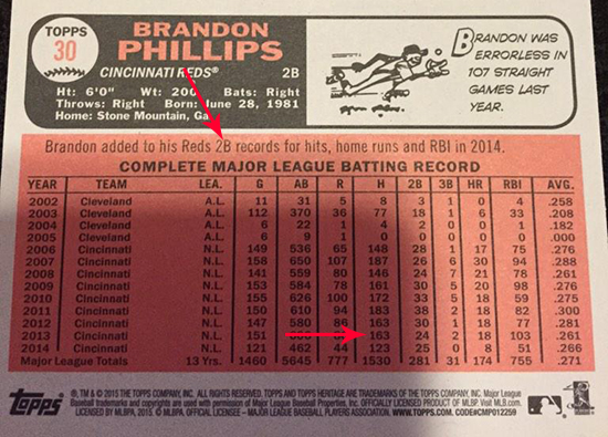 2015 Topps Heritage Brandon Phillips Error Arrows