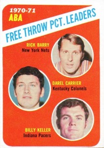 Rick Barry Rookie Cards Guide and Checklist 3