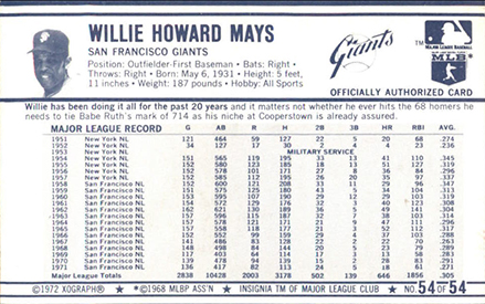 1972 Kellogg's Baseball Willie Mays Back