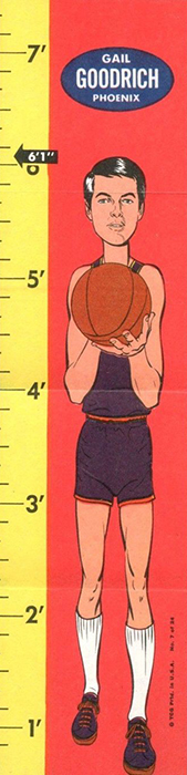 1969-70 Topps Rulers Basketball Cards 2
