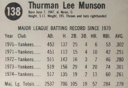 1975 Hostess Thurman Munson Reverse
