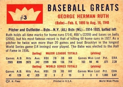 1960 Fleer Baseball Cards 3