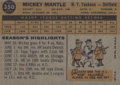 1960 Topps Baseball Mickey Mantle Back