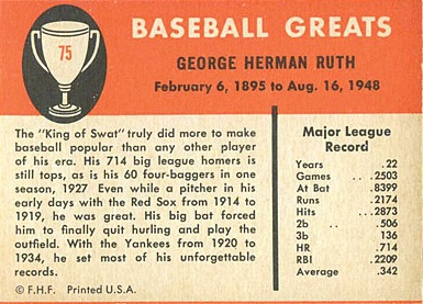 1961 Fleer Baseball Cards 3