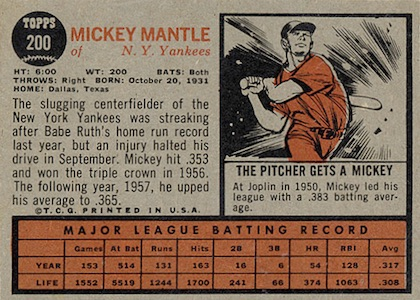 1962 Topps Baseball Mickey Mantle Back