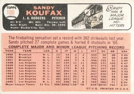 1966 Topps Baseball Koufax back