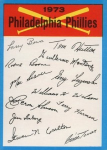 1973 Topps Baseball Team Checklist Phillies