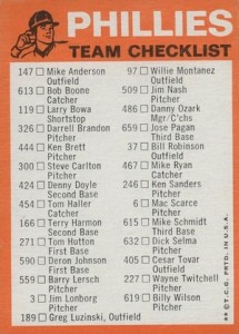 1973 Topps Baseball Team Checklist Phillies Back