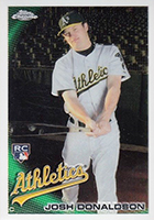 Josh Donaldson Rookie Cards and Top Prospect Cards