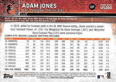2015 Topps Update Series Sabermetric Stat Backs Variations Adam Jones