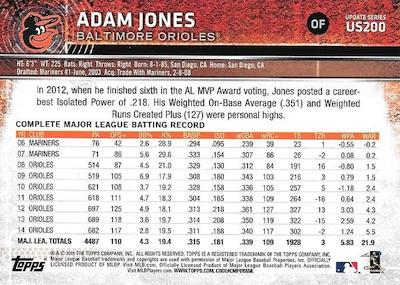 2015 Topps Update Series Baseball Variations Short Print Guide 192