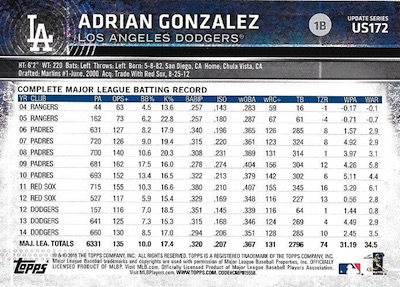 2015 Topps Update Series Sabermetric Stat Backs Variations Adrian Gonzalez