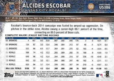 2015 Topps Update Series Sabermetric Stat Backs Variations Alcides Escobar