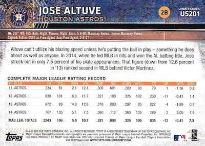 2015 Topps Update Series Sabermetric Stat Backs Variations Altuve