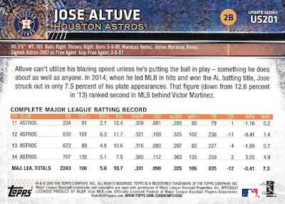 2015 Topps Update Series Baseball Variations Short Print Guide 193