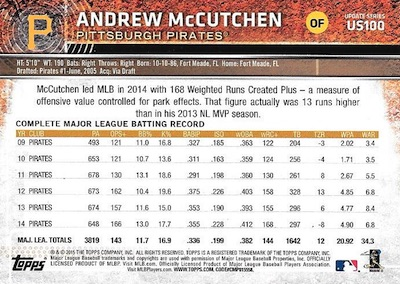 2015 Topps Update Series Sabermetric Stat Backs Variations Andrew McCutchen