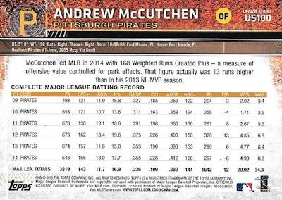 2015 Topps Update Series Baseball Variations Short Print Guide 179