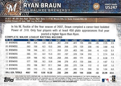 2015 Topps Update Series Baseball Variations Short Print Guide 184