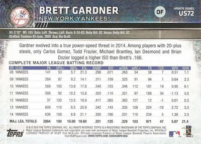 2015 Topps Update Series Sabermetric Stat Backs Variations Brett Gardner