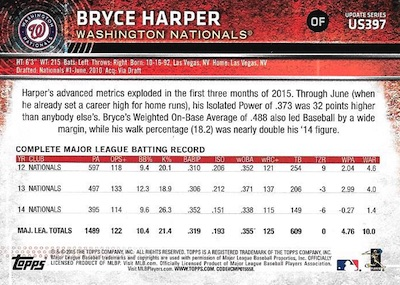2015 Topps Update Series Sabermetric Stat Backs Variations Bryce Harper