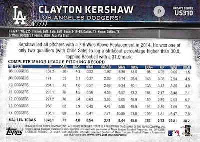 2015 Topps Update Series Sabermetric Stat Backs Variations Clayton Kershaw