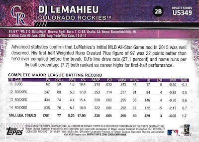 2015 Topps Update Series Sabermetric Stat Backs Variations DJ LeMahieu