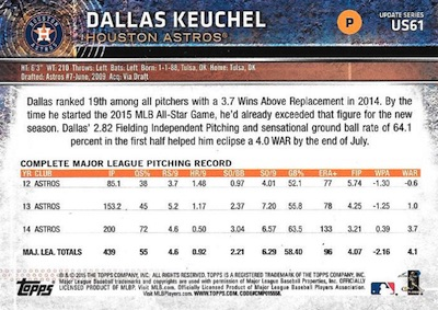 2015 Topps Update Series Sabermetric Stat Backs Variations Dallas Keuchel