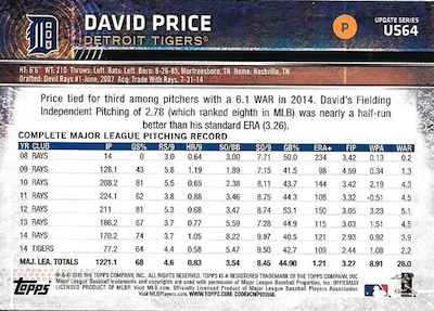 2015 Topps Update Series Sabermetric Stat Backs Variations David Price