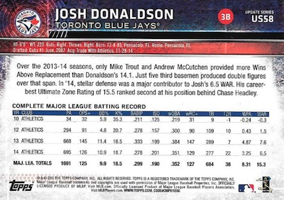 2015 Topps Update Series Sabermetric Stat Backs Variations Donaldson