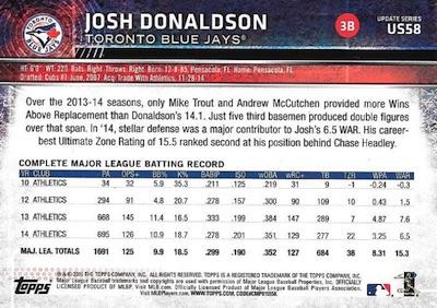2015 Topps Update Series Baseball Variations Short Print Guide 170