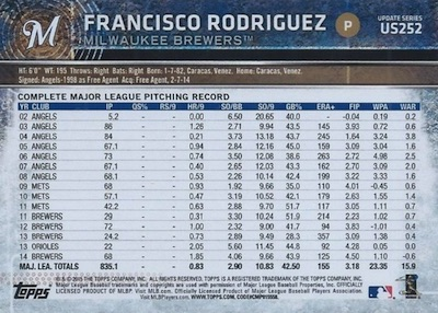 2015 Topps Update Series Sabermetric Stat Backs Variations Francisco Rodriguez