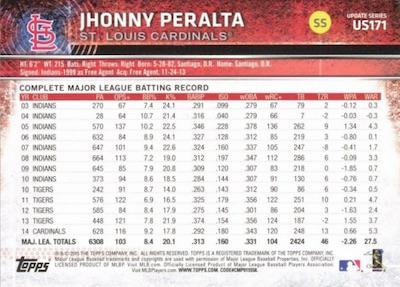 2015 Topps Update Series Baseball Variations Short Print Guide 187