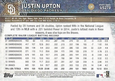 2015 Topps Update Series Sabermetric Stat Backs Variations Justin Upton