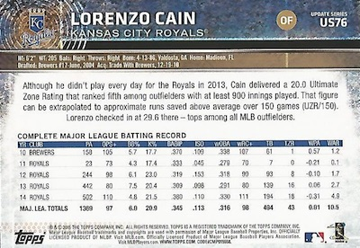 2015 Topps Update Series Sabermetric Stat Backs Variations Lorenzo Cain