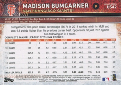 2015 Topps Update Series Sabermetric Stat Backs Variations Madison Bumgarner