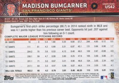 2015 Topps Update Series Baseball Variations Short Print Guide 169