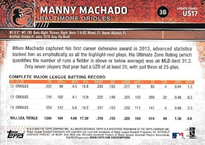 2015 Topps Update Series Sabermetric Stat Backs Variations Manny Machado