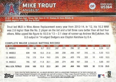 2015 Topps Update Series Sabermetric Stat Backs Variations Mike Trout