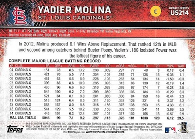 2015 Topps Update Series Sabermetric Stat Backs Variations Molina