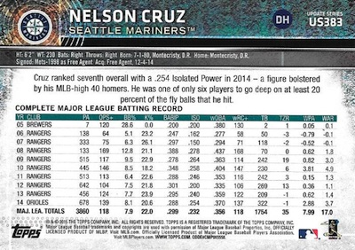 2015 Topps Update Series Sabermetric Stat Backs Variations Nelson Cruz